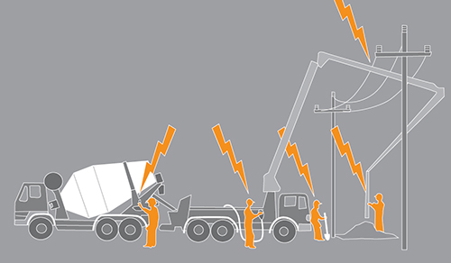 WorkSafe VIC - Mobile Boom Pump Safety | Blog | CPAA | The